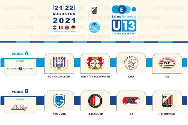 Poule indeling SallandElectronics U13 Tournament 2021 bekend